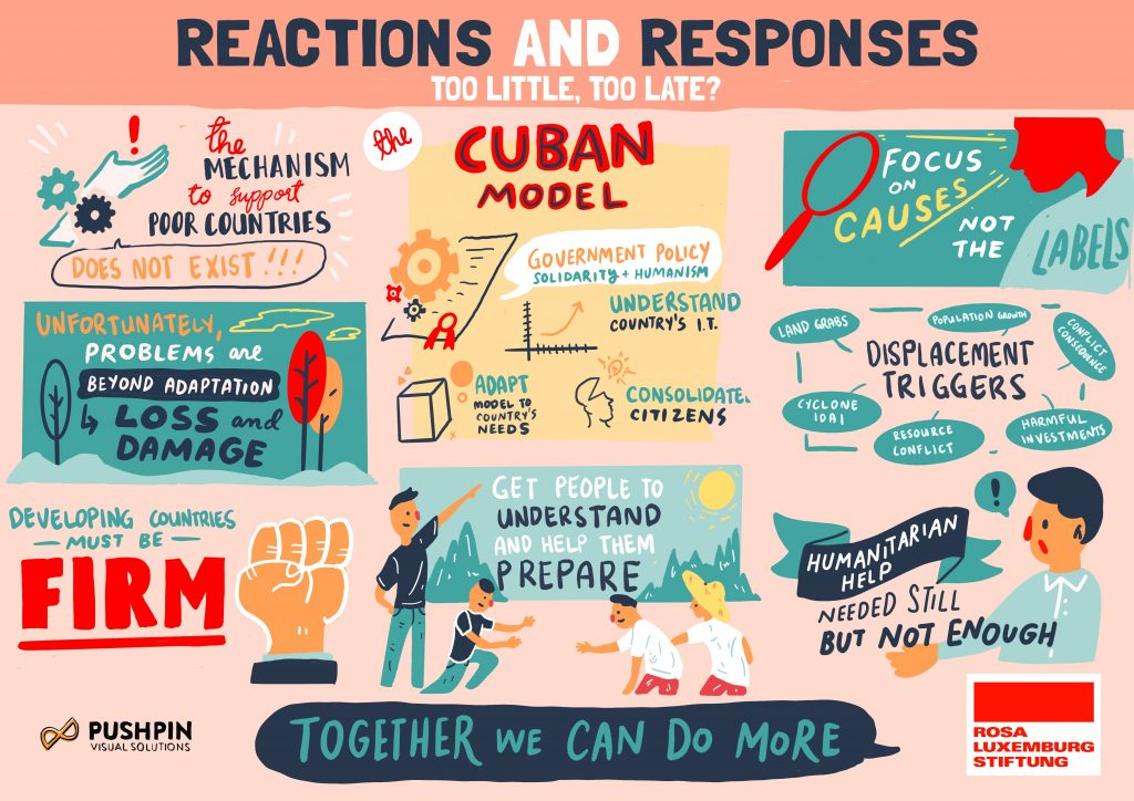 Session 3: Reactions and responses: too little, too late?