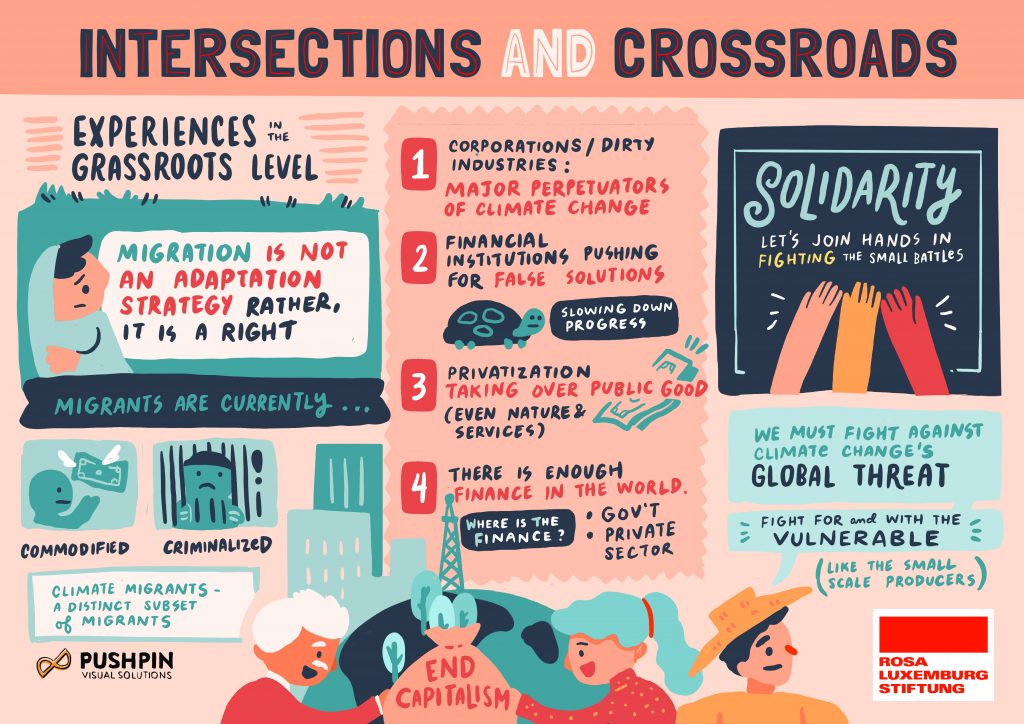 Session 4: Intersections and crossroads
